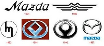 logo-mazda